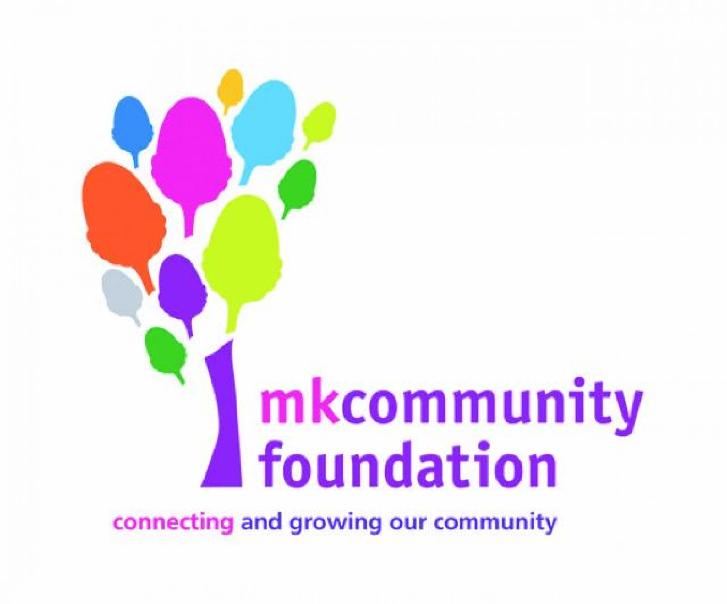 MKHP Wellbeing Support for Frontline Volunteers